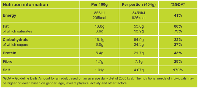 Mushroom, Mozarrella & Filo Pie Nutritional Facts