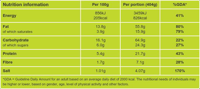 Mushroom, Mozarrella & Filo Pie Nutritional Facts