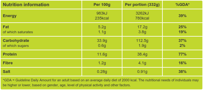 King Prawn and Crab Spaghetti Nutritional Value