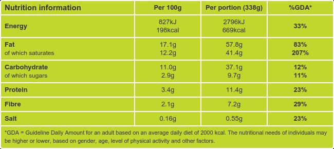 Massaman Curry Nutritional Information