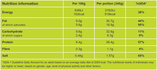 Cheese, Garlic & Tomato Pasta Bake Nutritional Information