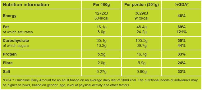 Plum Frangipane Tart Nutritional Information