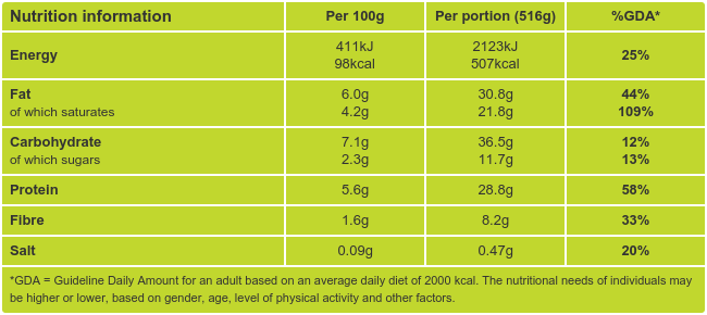 Coconut Prawn Curry Nutritional Information