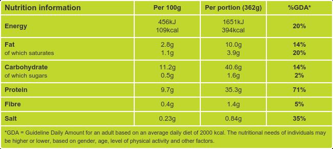 Conchiglie Prawn Pasta Nutritional Information