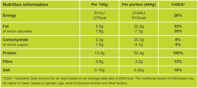 Surf & Surf with Dauphinoise Potatoes Nutritional Information