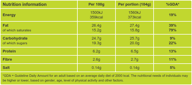 Chilli Chocolate Mousse Nutritional Information