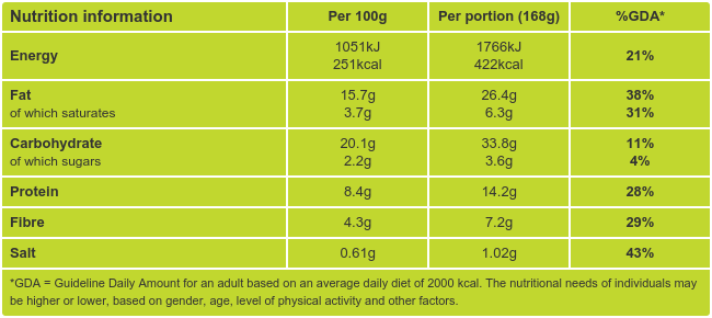 Christmas Nut Roast Nutritional Information