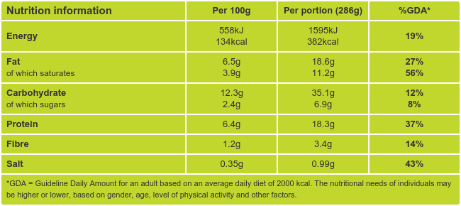 Mac & Cheese with Cauliflower and Spinach Nutritional Information