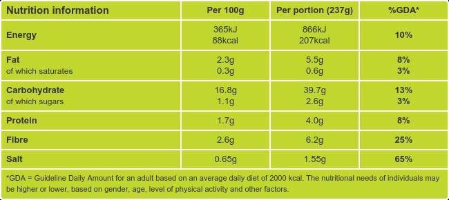 Rosemary Roast Potatoes Nutritional Information
