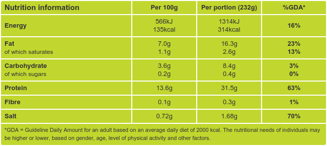 Garlic Sauteed Calamari Nutritional Information