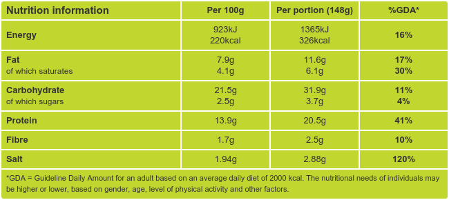 New England Stuffed Clams Nutritional Information