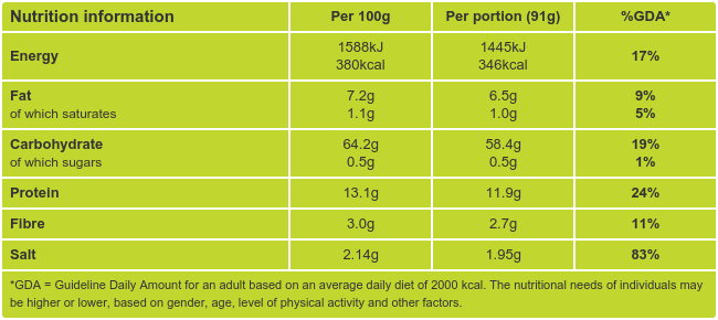 Pizza Dough Nutritional Information