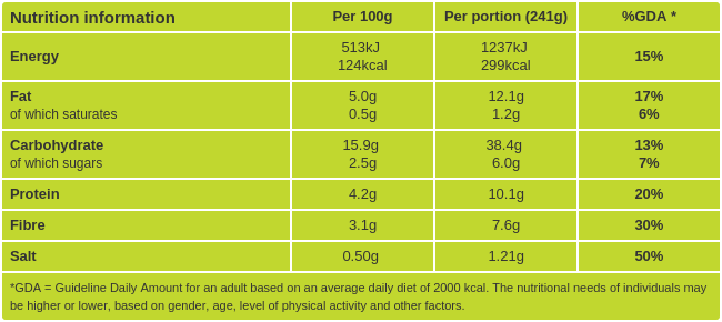 Sweet potato salad nutritional information