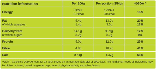Chickpea salad nutritional information