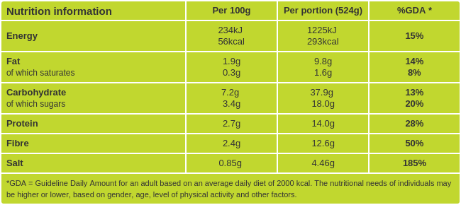 Teriyaki stir fry nutritional information