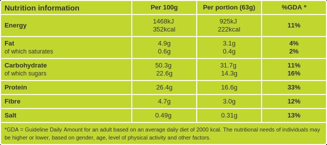 Vegan Protein Balls nutritional information