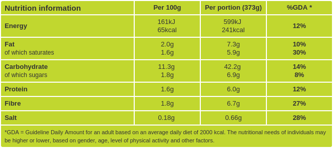 Vegan Thai Red Curry nutritional information